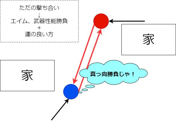 初心者向けAPEX講座、立ち回りの基本~遮蔽が重要な理由~